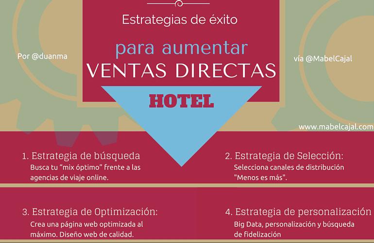 Estrategias de éxito para aumentar las ventas directas de tu hotel. By @duanma