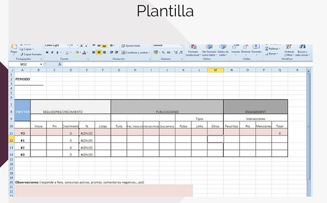 plantilla-post-blog